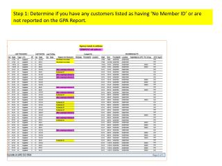 Step 1: Determine if you have any customers listed as having  No Member ID  or are not reported on the GPA Report.