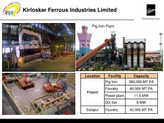Kirloskar Ferrous Industries Limited