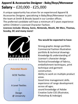 Apparel  Accessories Designer - Baby