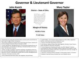 Governor  Lieutenant Governor