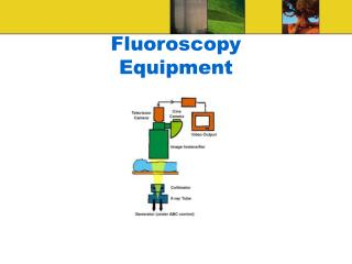 Fluoroscopy Equipment