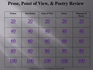 Prose, Point of View,  Poetry Review