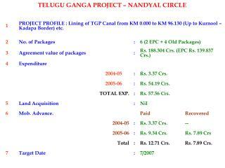 TELUGU GANGA PROJECT   NANDYAL CIRCLE