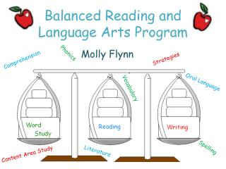Balanced Reading and Language Arts Program