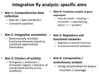 Integrative fly analysis: specific aims