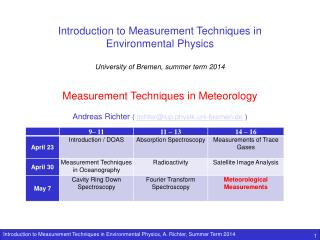 Introduction to Measurement Techniques in  Environmental Physics  University of Bremen, summer term 2008   Measurement T