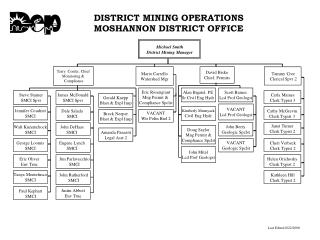 DISTRICT MINING OPERATIONS MOSHANNON DISTRICT OFFICE