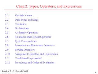 Chap.2. Types, Operators, and Expressions
