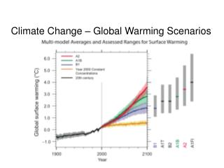 Climate Change   Global Warming Scenarios