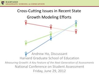 Andrew Ho, Discussant Harvard Graduate School of Education Measuring Growth: A Key Feature of the Next Generation of Ass