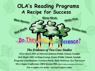 OLA s Reading Programs