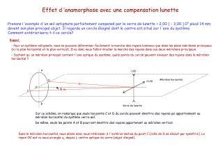 Effet d  anamorphose avec une compensation lunette