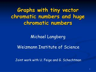 Graphs with tiny vector chromatic numbers and huge chromatic numbers