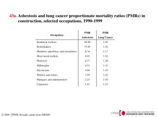 43a. Asbestosis and lung cancer proportionate mortality ratios PMRs in         construction, selected occupations, 1990-