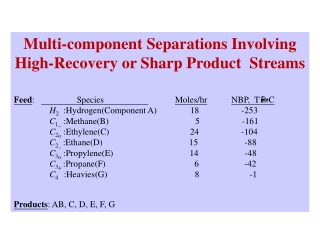 Chapter 11 Multicomponent Heterogeneous Reacting Systems