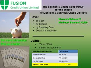 The Savings  Loans Cooperative  for the people  of Lichfield  Cannock Chase Districts