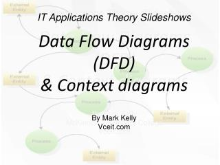 IT Applications Theory Slideshows   Data Flow Diagrams DFD   Context diagrams   By Mark Kelly McKinnon Secondary College