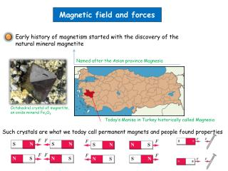 Early history of magnetism started with the discovery of the natural mineral magnetite