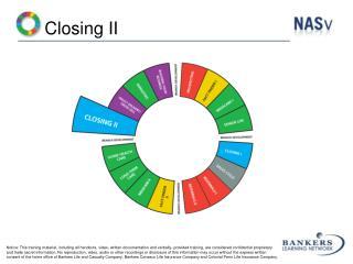 Closing II