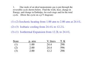 1. One mole of an ideal monoatomic gas is put through the reversible cycle shown below.  Find the work, heat, change in