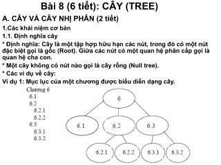 B i 8 6 tit: C Y TREE