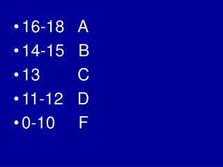 16-18   A 14-15   B 13        C 11-12   D 0-10     F