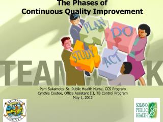 The Phases of  Continuous Quality Improvement