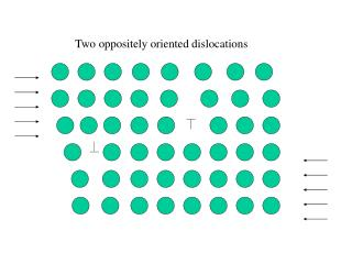 Two oppositely oriented dislocations