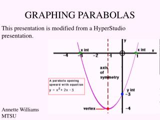 GRAPHING PARABOLAS This presentation is modified from a HyperStudio presentation.