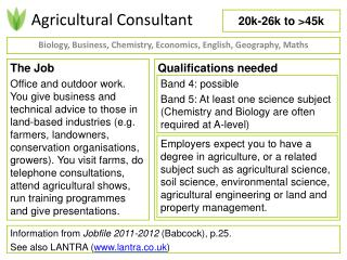 Agricultural Consultant