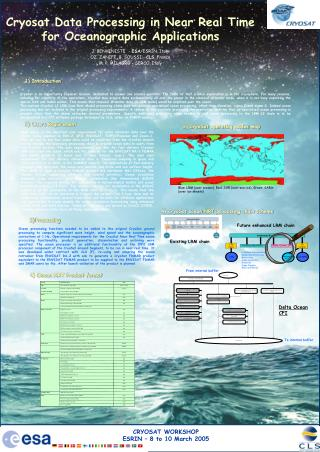 Cryosat Data Processing in Near Real Time for Oceanographic Applications  J. BENVENISTE  - ESA