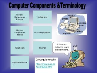 System  Components Internal