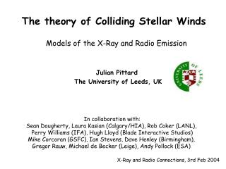 The theory of Colliding Stellar Winds