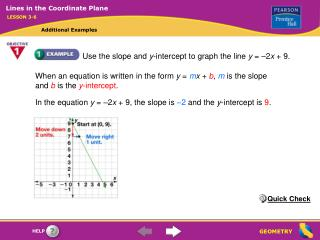 Use the slope and y-intercept to graph the line y   2x  9.