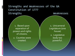 Strengths and Weaknesses of the GA Constitution of 1777 Strengths     Weaknesses