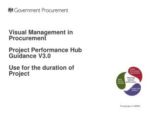 Visual Management in Procurement  Project Performance Hub Guidance V3.0  Use for the duration of Project