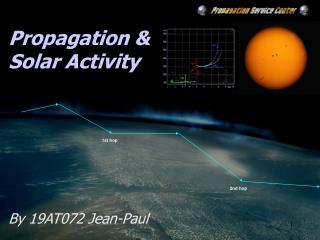 Propagation  Solar Activity
