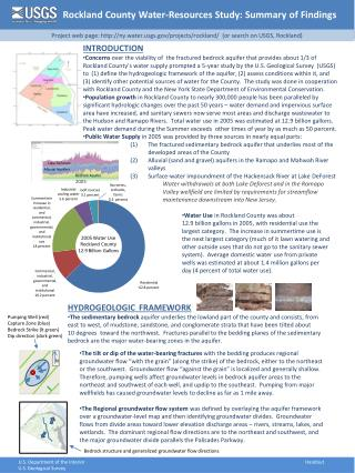 Rockland County Water-Resources Study: Summary of Findings