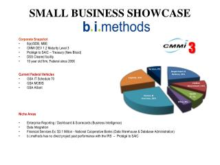 SMALL BUSINESS SHOWCASE