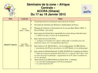 S minaire de la zone   Afrique Centrale   ACCRA Ghana Du 17 au 19 Janvier 2012