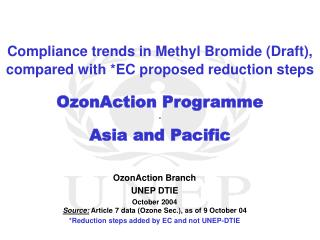 OzonAction Programme - Asia and Pacific