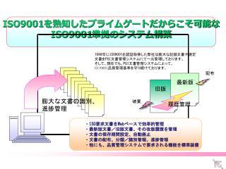 ISO9001 ISO9001