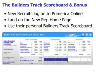 The Builders Track Scoreboard  Bonus