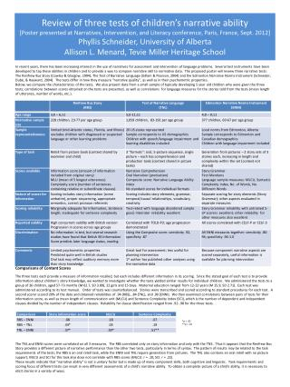 Review of three tests of children s narrative ability [Poster presented at Narratives, Intervention, and Literacy confer