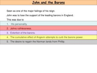 John and the Barons