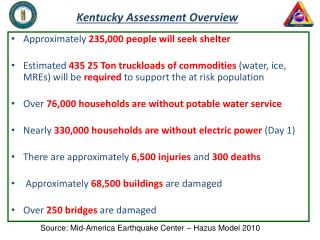 Kentucky Assessment Overview
