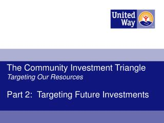 The Community Investment Triangle Targeting Our Resources  Part 2:  Targeting Future Investments