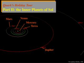 Quark s Holiday Tour  Part II: the Inner Planets of Sol