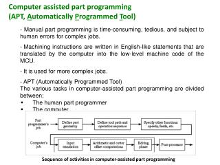 Computer assisted part programming  APT, Automatically Programmed Tool