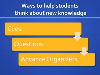 Ways to help students  think about new knowledge